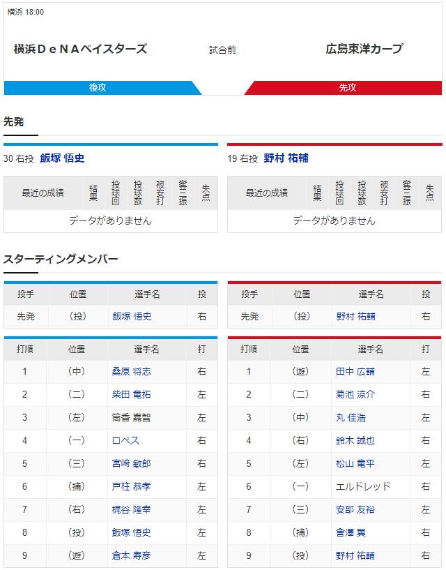 広島横浜ハマスタ3連発_スポナビ実況_再現