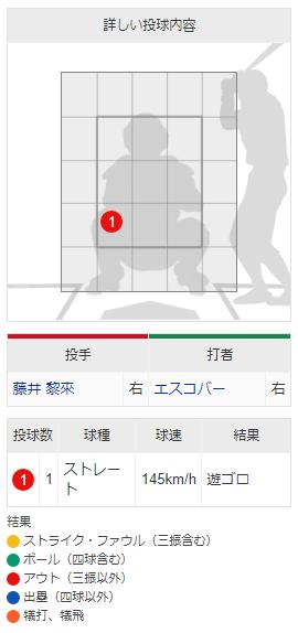 カープ藤井黎来_山田哲人を空振り三振_配球