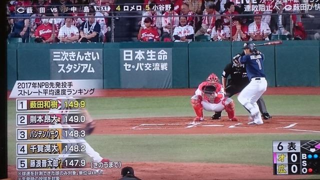 薮田和樹ストレート平均球速ランキング