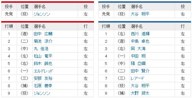 広島日ハム_日本シリーズ第1戦_スタメン