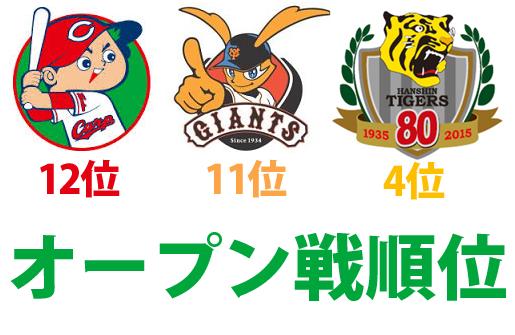 カープ_巨人_阪神_オープン戦_2015
