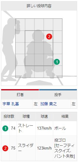 6回裏_宇草孔基スクイズ失敗_配球