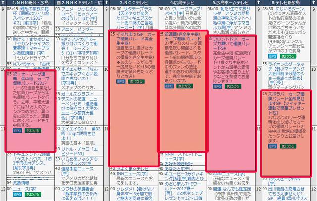 カープ優勝パレード2017_テレビ地上波_生中継