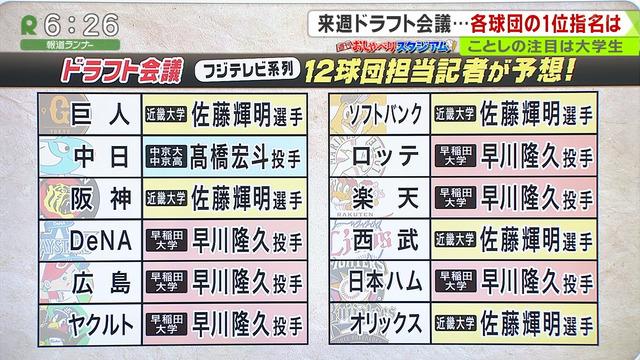 ドラフト会議_東京六大学野球_暗黙の了解