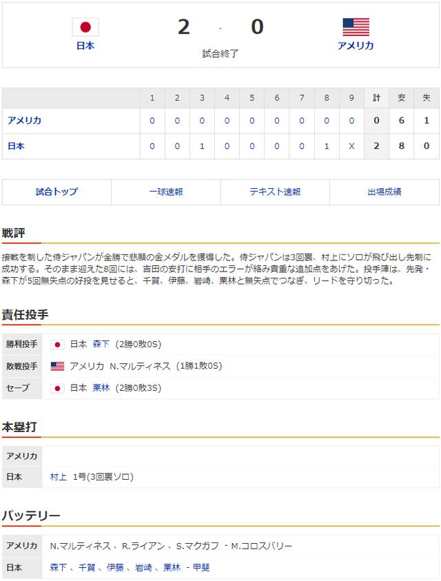 日本アメリカ_オリンピック_決勝戦スコア