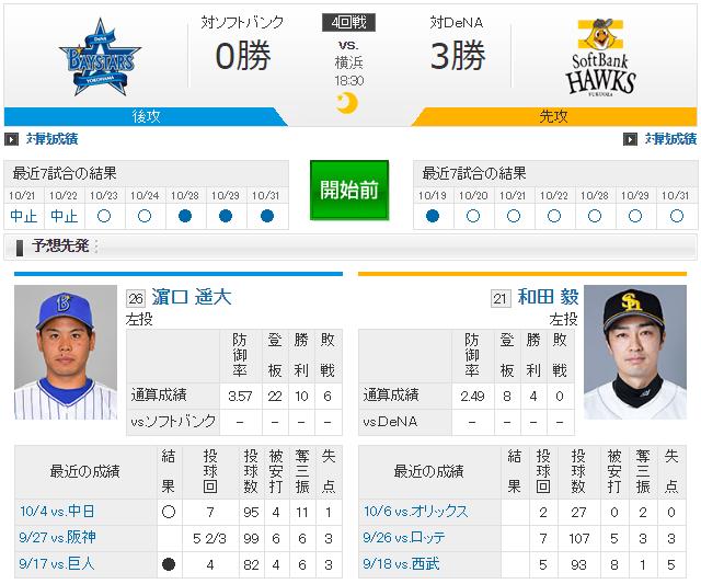 日本シリーズ_横浜ソフトバンク4回戦