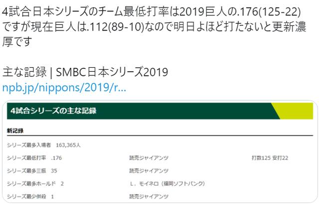 日本シリーズ最低記録_巨人