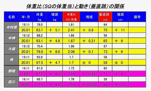 中村奨成筋肉広島アスリート_05