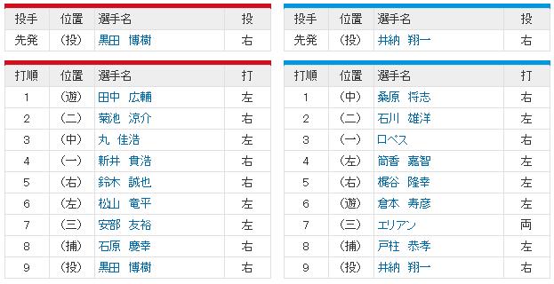 広島横浜CSファイナル3回戦_スタメン