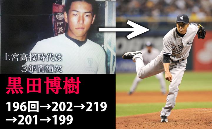 黒田博樹_MLB_投球回数