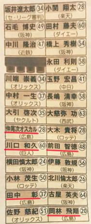 前田智徳イチロー講習会座席表_02