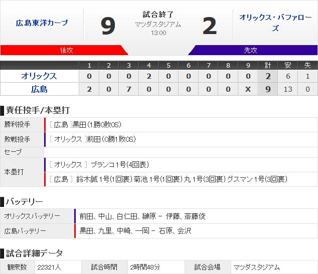 広島_オリックス_オープン戦