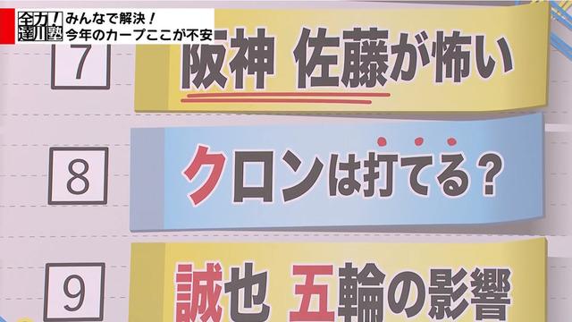 達川光男クロンは打てる?