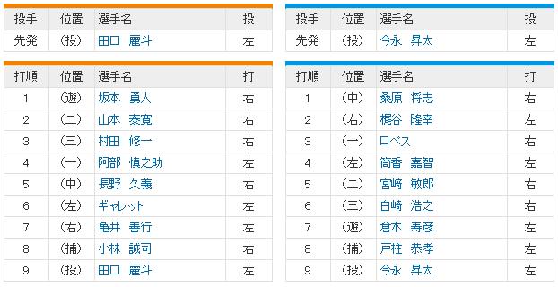 巨人横浜CSファースト2回戦_スタメン