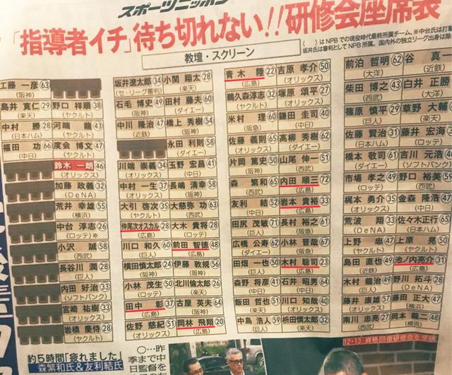 前田智徳イチロー講習会座席表