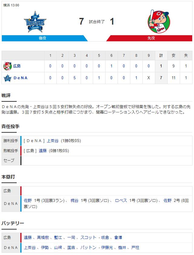 広島横浜_オープン戦_スコア