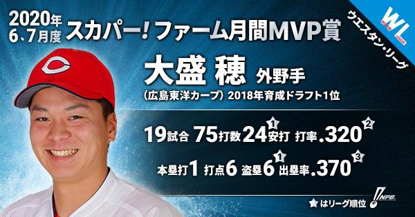 大盛穂ファーム月間MVP