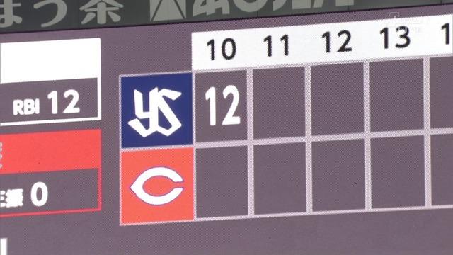 プロ野球初回6失点