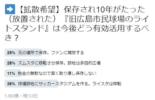旧広島市民球場ライトスタンド保存方法_アンケート結果
