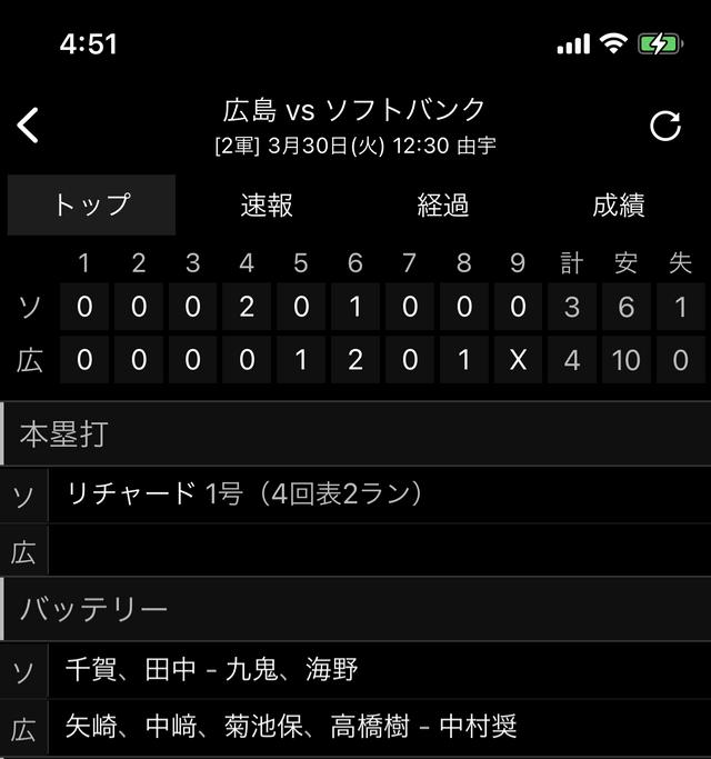 広島ソフトバンク2軍戦スコア