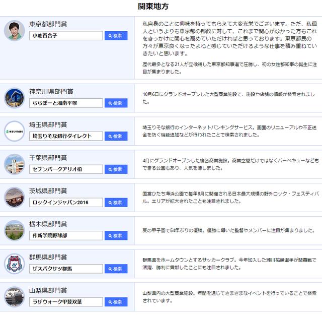 ヤフー検索大賞_関東地方