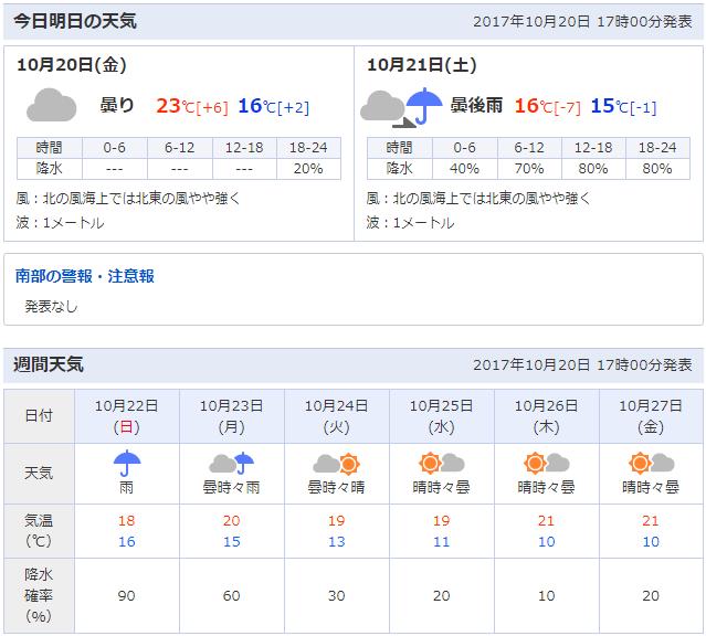 CSファイナル天気予報