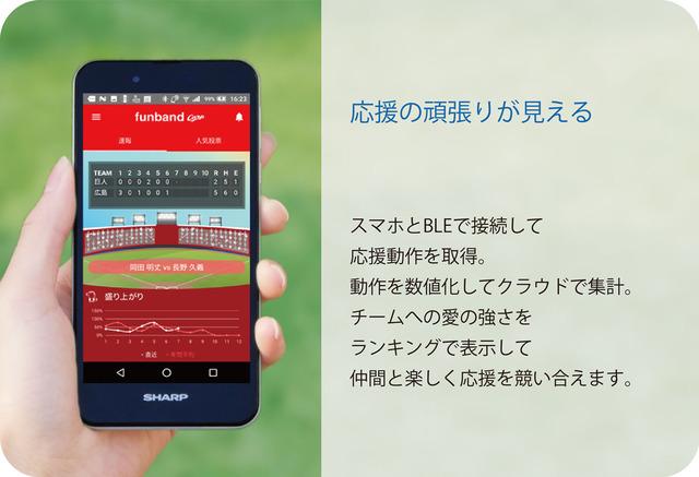 広島カープファン専用ウェアラブル端末「funband」 (3)