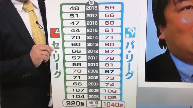 里崎智也広島カープセリーグ交流戦ダメ出し_02