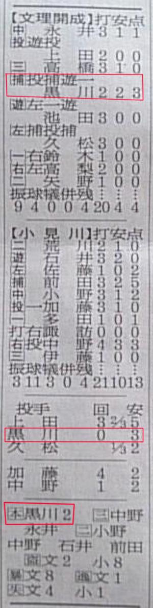 文理開成スコア_02