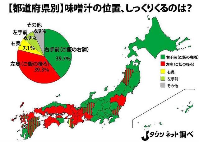 都道府県味噌汁の位置