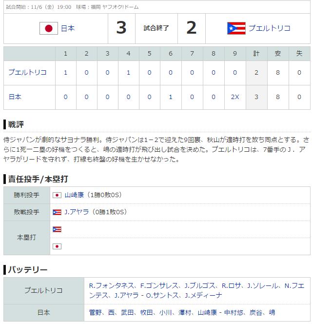 日本-プエルトリコ_強化試合第二戦_スコアボード