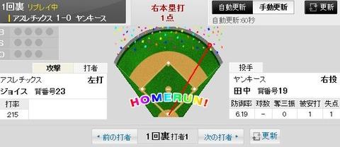 田中将大さん、投球一球目でホームラン