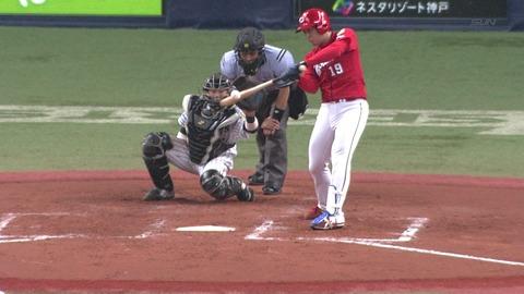【阪神 6-11 カープ】野村、大量援護で8勝目!マジック27再点灯!