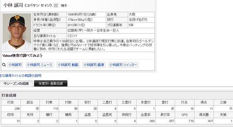 【巨人】小林誠司さんの5月の打撃成績・・・