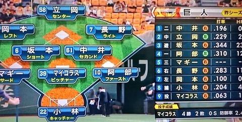 巨人・高橋由伸監督、獲った選手が多すぎて名前を覚えてない