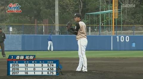 【日本ハム】斎藤佑樹さん、対外試合6イニング連続で無安打無失点