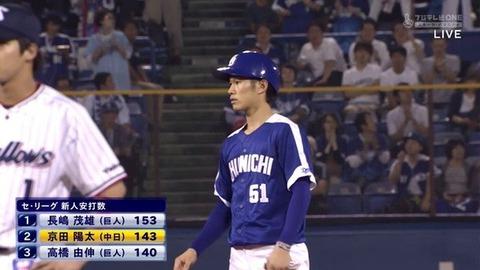 中日・京田、長嶋さんの新人安打記録まで後ヒット10本で並ぶ