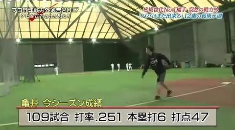 【TBS戦力外通告】東山紀之「亀井(35)は今季まずまずの結果を残し」