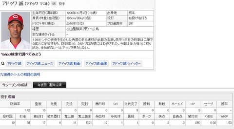 【カープ】アドゥワ誠 防御率1.42 WHIP1.53