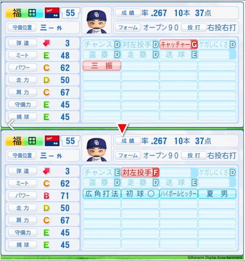 【パワプロ2016】アプデ後の福田永将選手wwwwwww