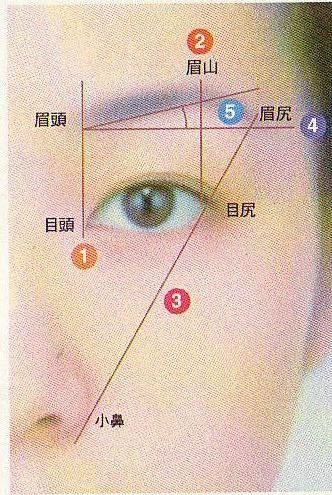 立体眉の描き方0007