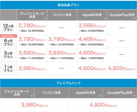 shiharai_plan