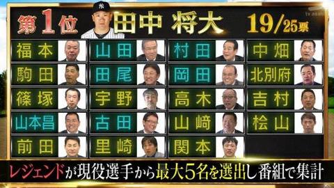 【悲報】前田健太さん、ナチュラルに誰も名前を挙げない