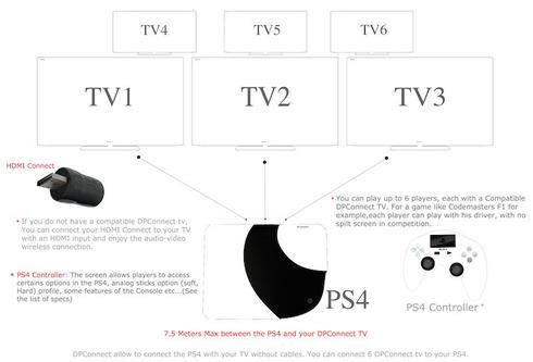 playstation-4-concept-render-7