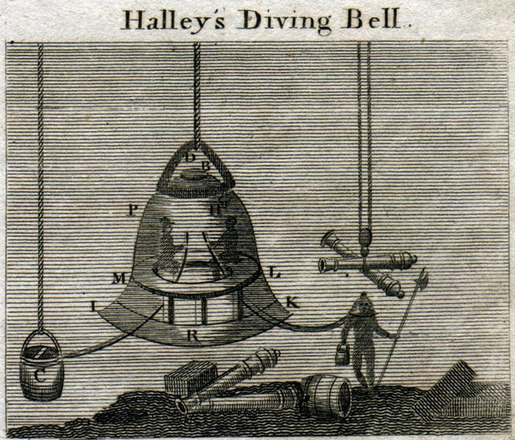 History of Diving Suits 01