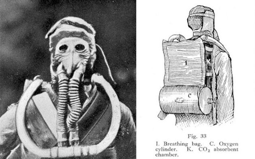 History of Diving Suits 15
