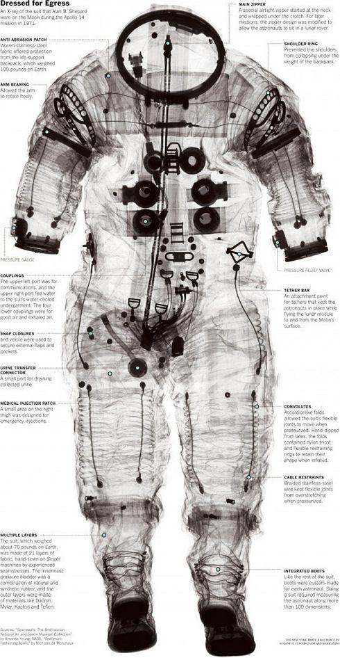 pressure suits 08