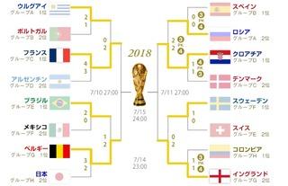 tournament2018