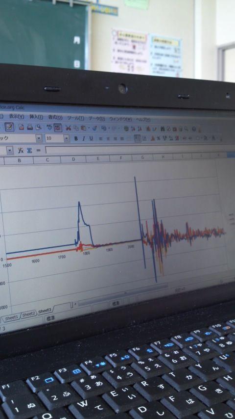 加速度ロガーの実験をしたいのでデルロケット打ち上げた part2
