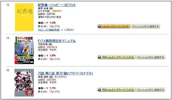 amazon総合第14位!(6/3)